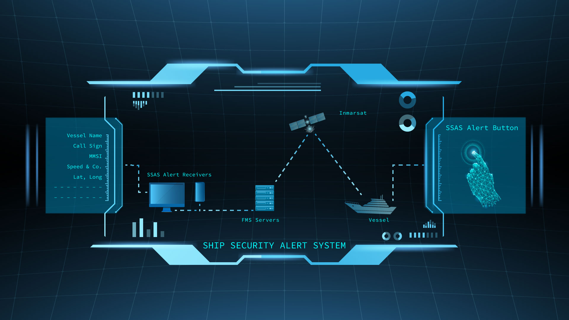 ship security alert system (SSAS)